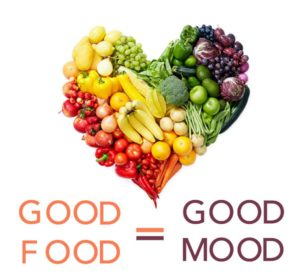 Food For Depression