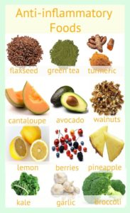Anti-Inflammatory Diet, food as therapy.
